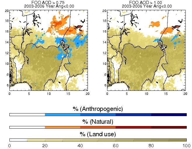 Figure. Distribution of natural (red shading) and anthropogenic (blue shading) FOO with αthresh = 0 and (upper left) τthresh = 0.25, (upper right) 0.5, (lower left) 0.75, and (lower right) 1, overplotted on the percentage land use (croplands and pastures) from 10% to 100% (in yellow, the lighter the color the higher the percentage of land use). The units of FOO are percentage of days satisfying the criteria by the total number of days with nonmissing MODIS data per year, and averaged from 2003 to 2006.