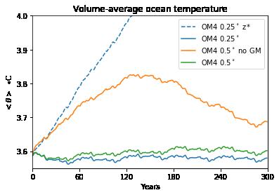 Global ocean temperature change in OM4