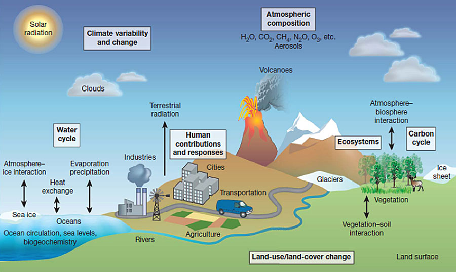 components associated with volcanic processes Magma is a mixture of molten and  from the least-dense, top layer of the magma chamber dark, dense volcanic rock from the lower  and the processes that form.