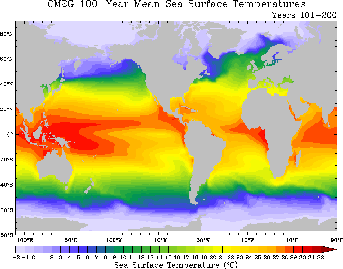 CM2G 100 Year Mean Sea surface Temperatures