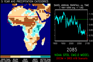 [Sahel Drought graphic (small)]