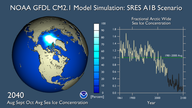 [frame from animation of NOAA GFDL Arctic sea ice model projection for 2040]